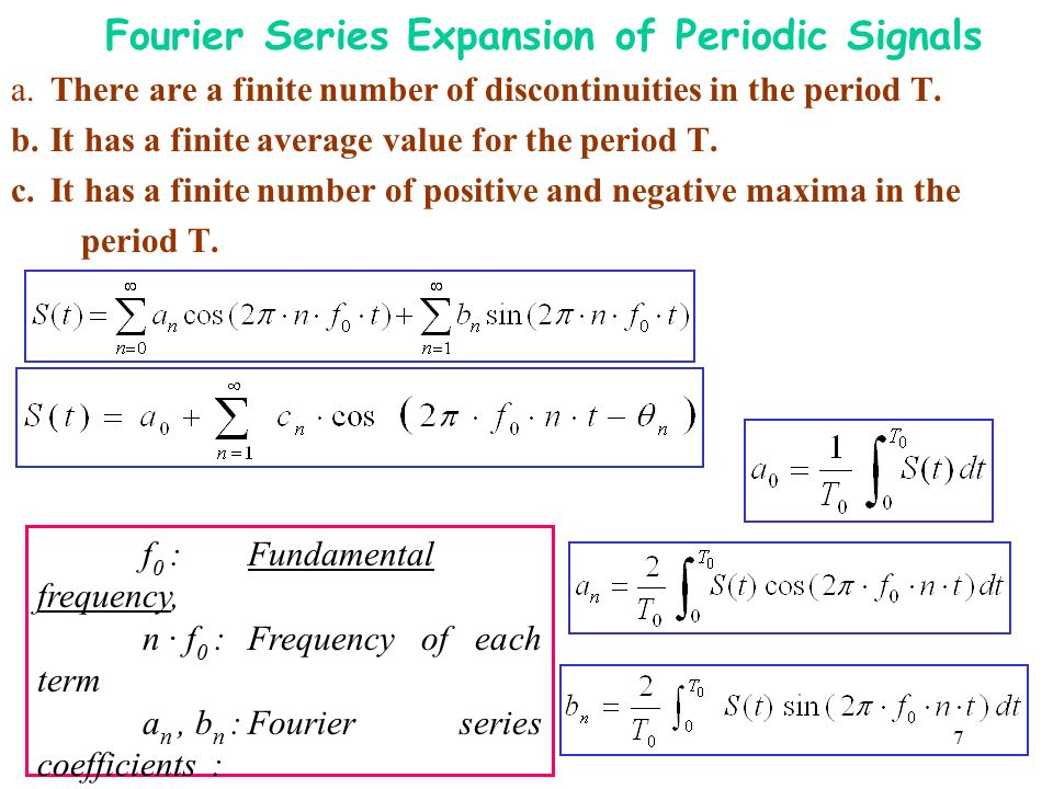 Fourier Series Expansion of Periodic Signals