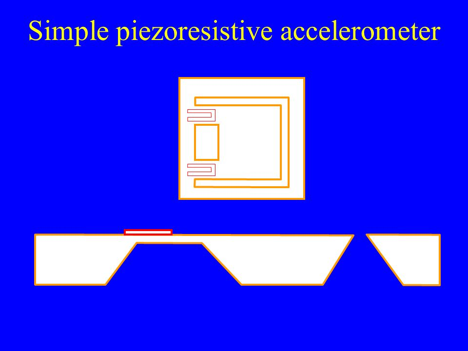 Simple piezoresistive pressure sensor - ppt video online