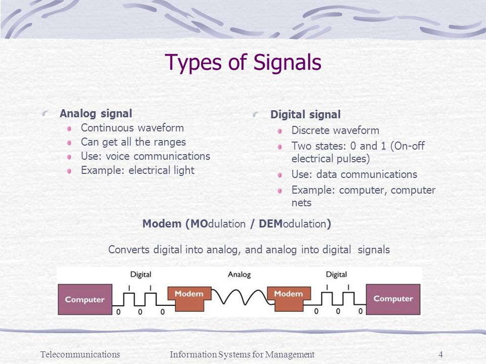 Types of Signals Analog signal Continuous waveform
