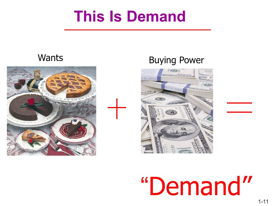 Chapter 1 This Is Demand Wants Buying Power Demand