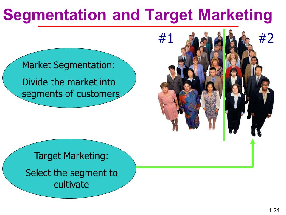 Segmentation and Target Marketing