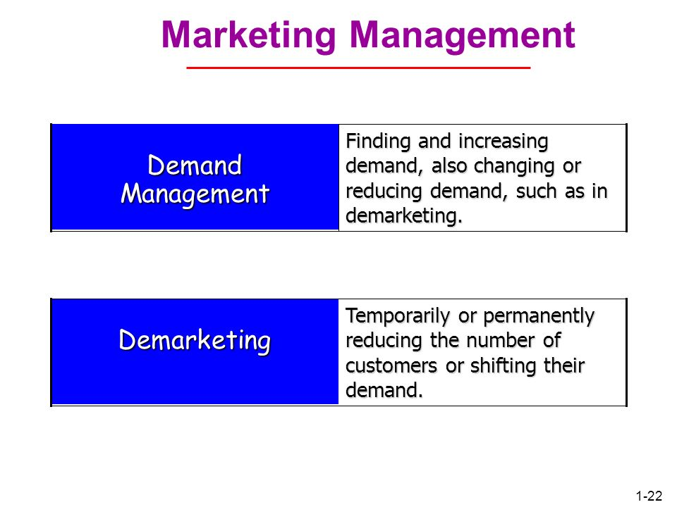 Marketing Management Demand Management Demarketing