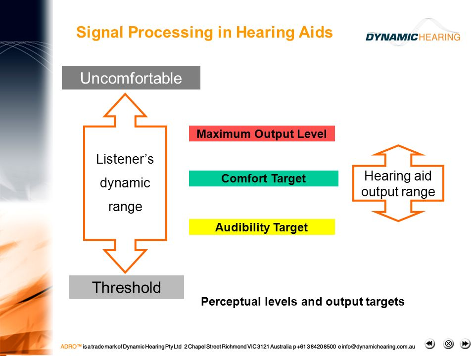 dynamic range of hearing