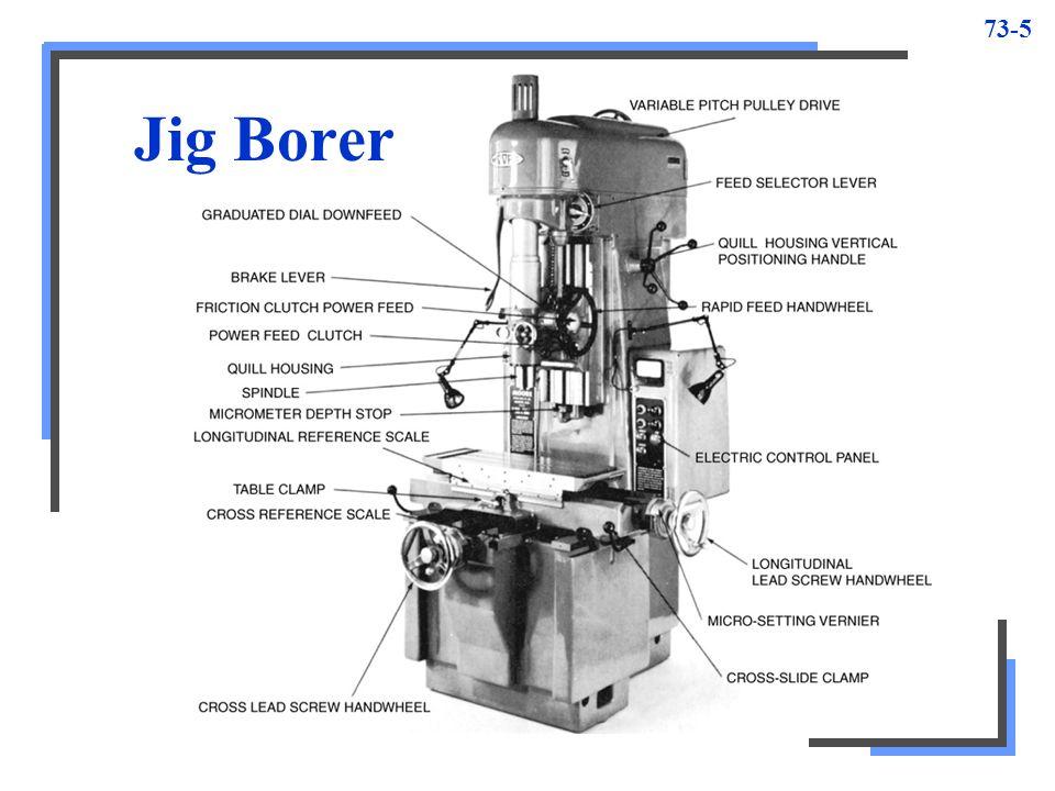The Jig Borer And Jig Grinder Ppt Download