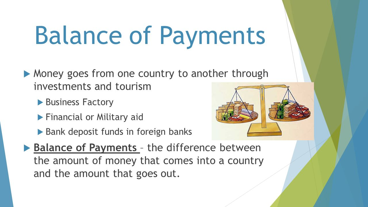 Balance of Payments Money goes from one country to another through investments and tourism. Business Factory.