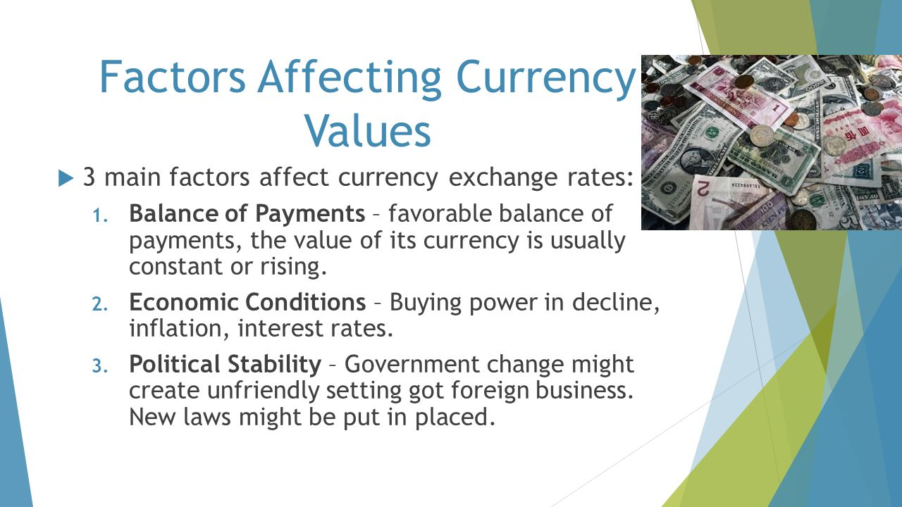 Factors Affecting Currency Values