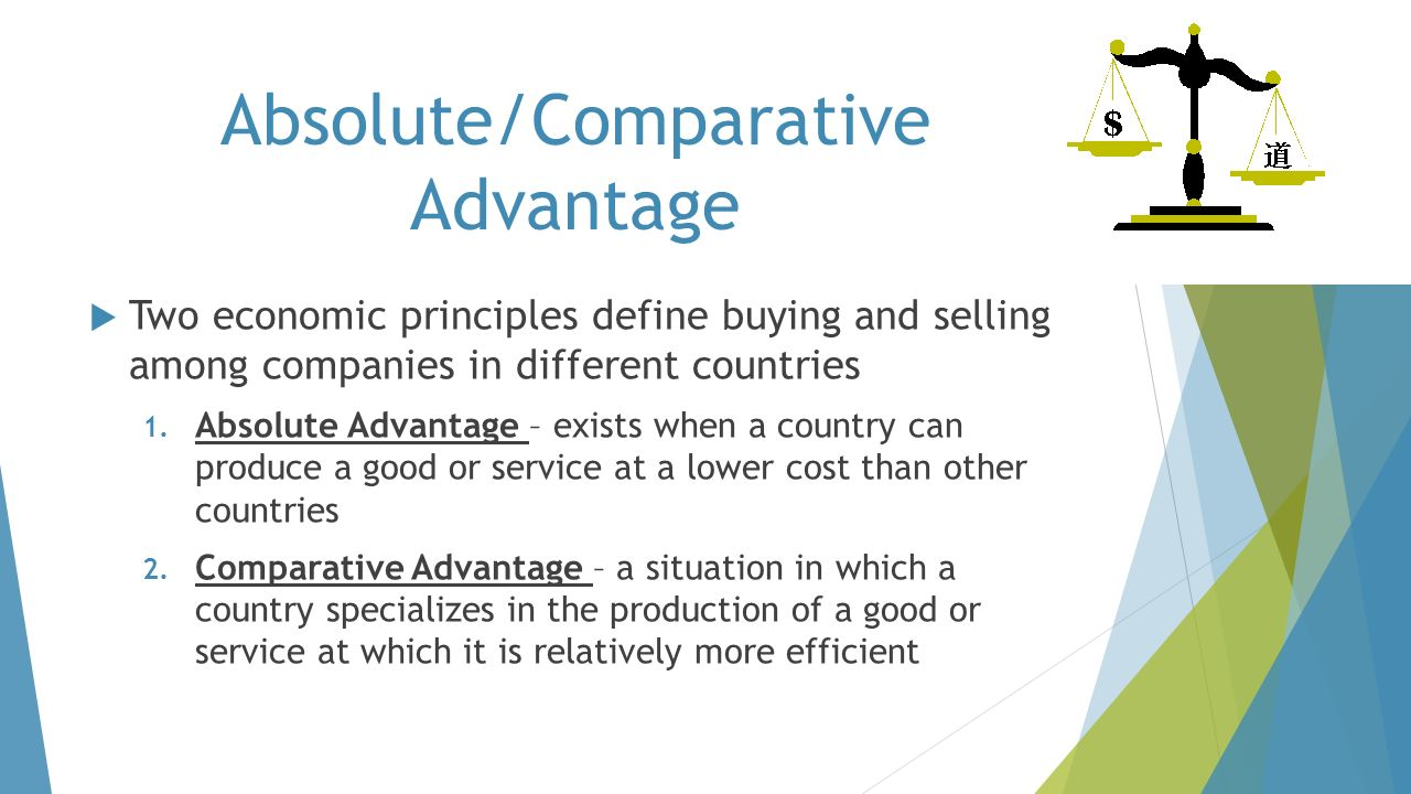 Absolute/Comparative Advantage