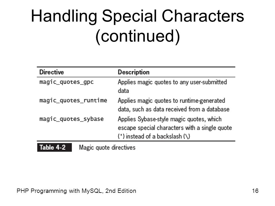 Handling Special Characters (continued)