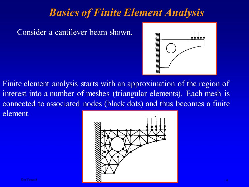 History of Finite Element Analysis - ppt video online download
