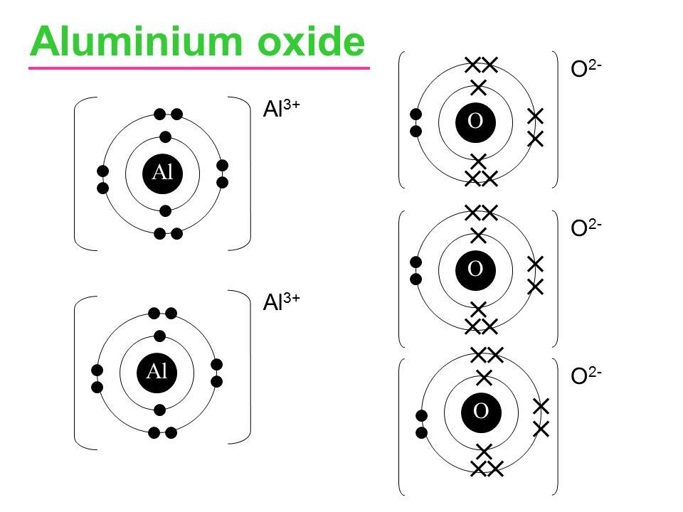 Dot Diagram Of Al Experts Of Wiring Diagram