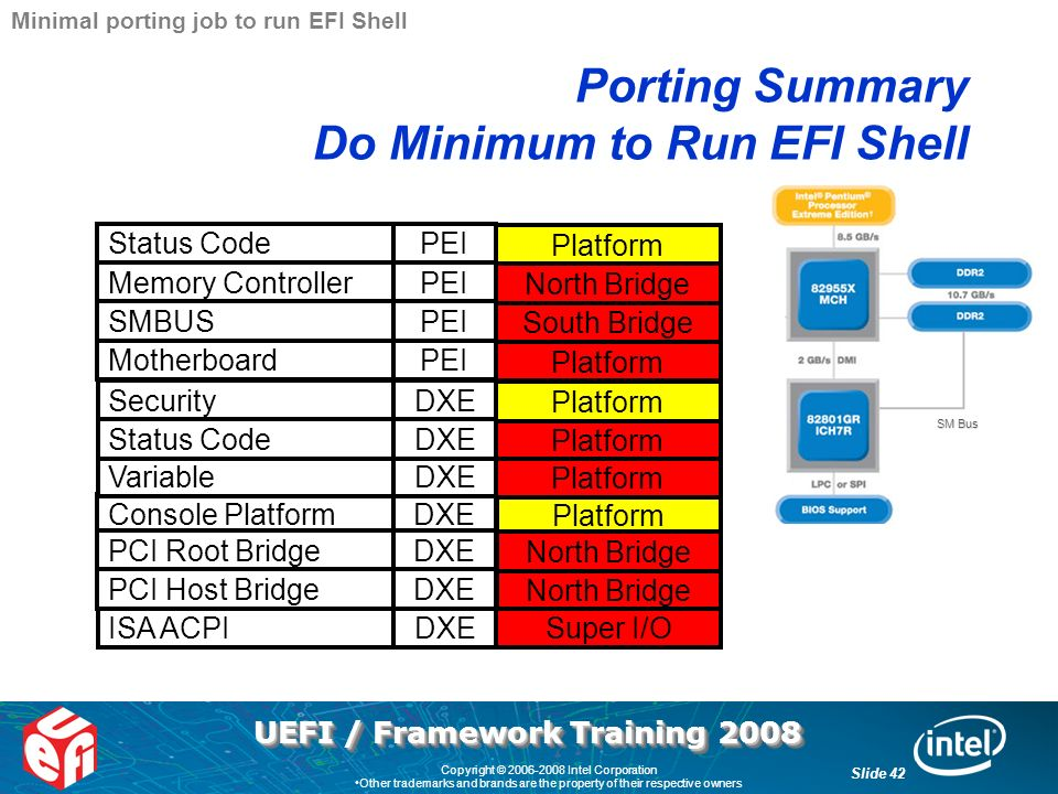 Advanced Porting The Framework - ppt download