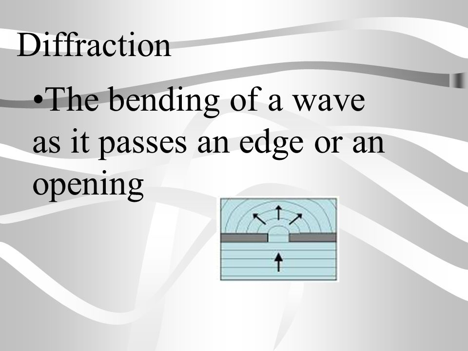 Diffraction The bending of a wave as it passes an edge or an opening