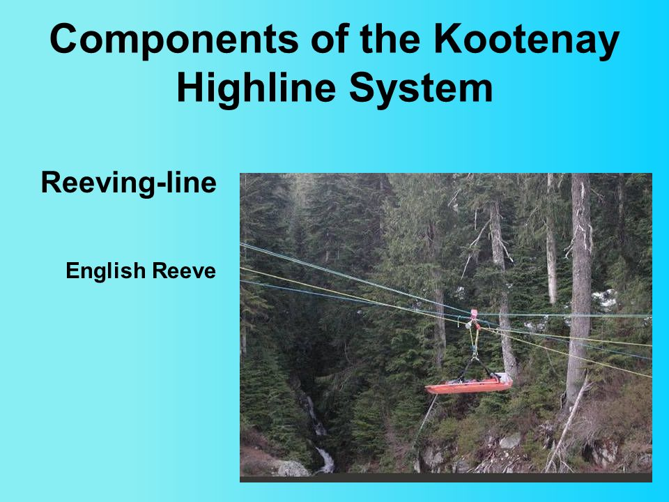 english reeve highline rope diagrams wiring block diagram Technical Rescue Rope Rigging Diagrams rigging overview updated aug 7, ppt video online download english reeve highline rope diagrams
