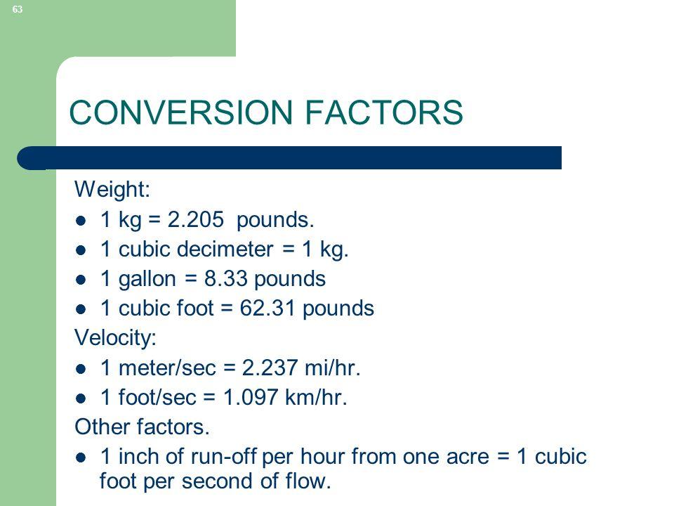 Conversion Factors Weight 1 Kg Pounds