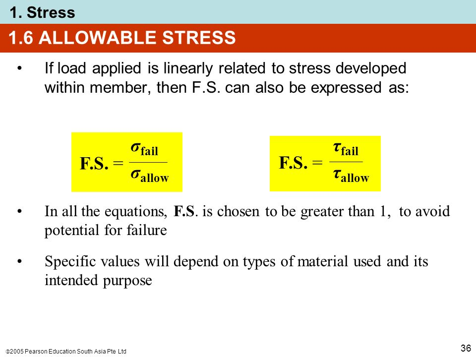 Chapter Objectives Review Important Principles Of Statics Ppt