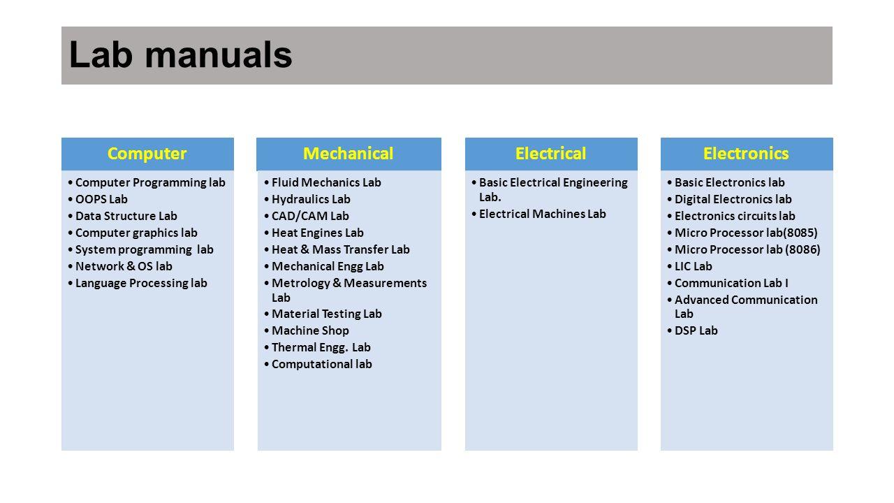 29 Lab manuals Computer Mechanical Electrical Electronics