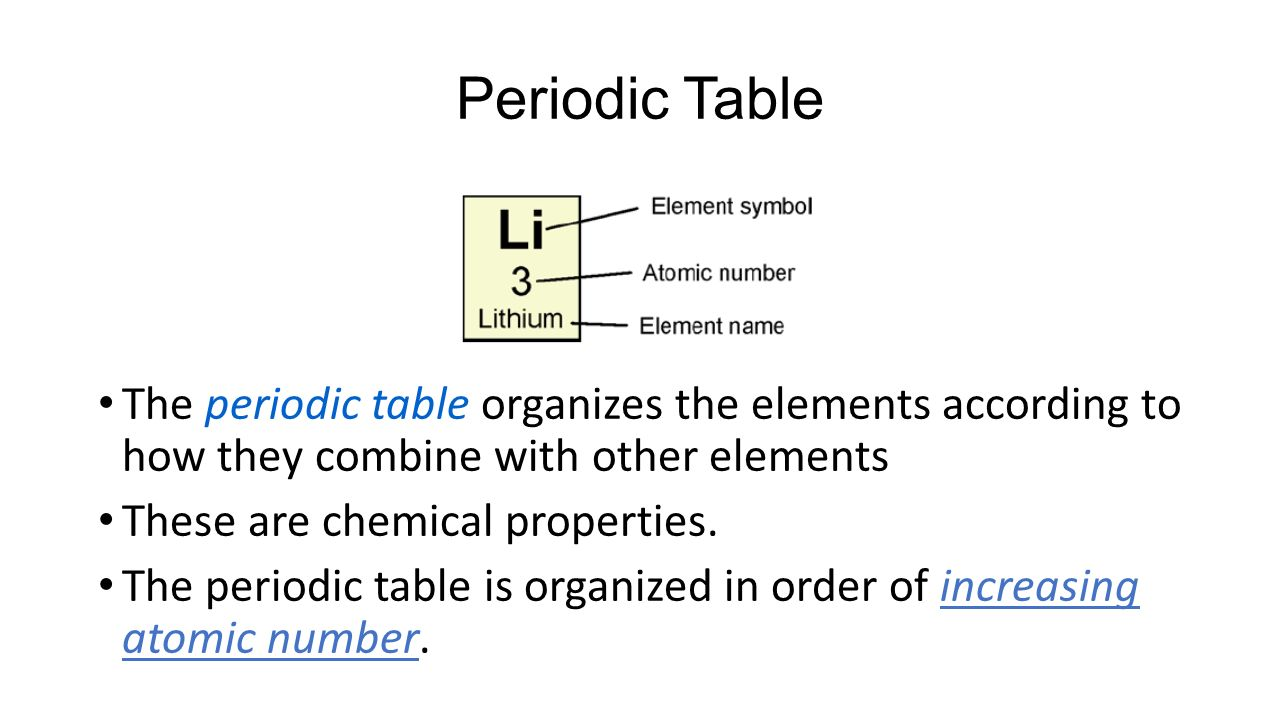 Atoms elements and compounds ppt video online download 33 periodic table the periodic table organizes the elements according urtaz Gallery