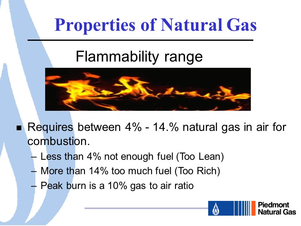 Natural Gas Weight Compared To Air