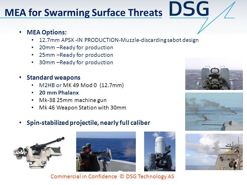 DSG Technology Supercavitating Ammunition - ppt video online