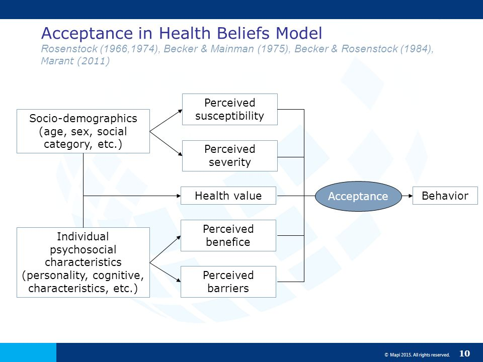 Measuring And Understanding Patient Acceptance Of Treatment Across