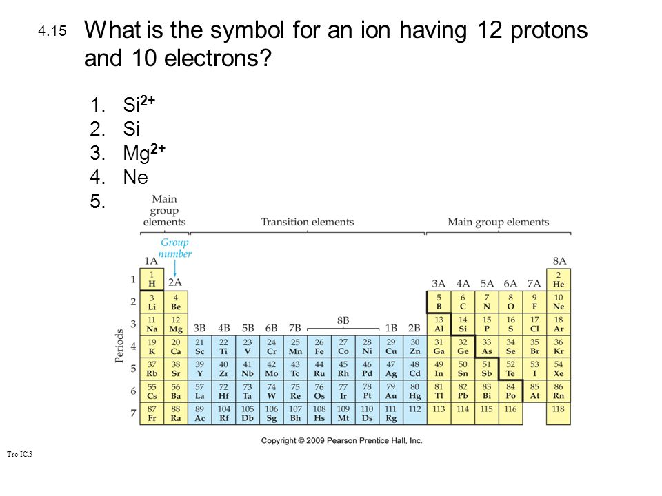 What Is The Charge On The Electron The Proton And The Neutron