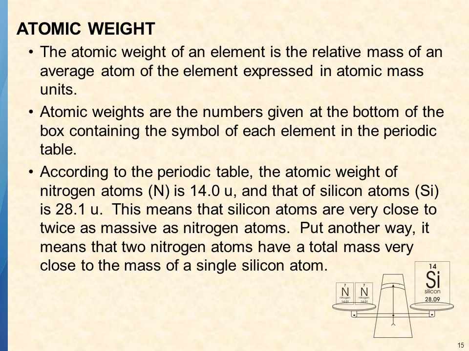 Chapter 2 Atoms And Molecules Ppt Download