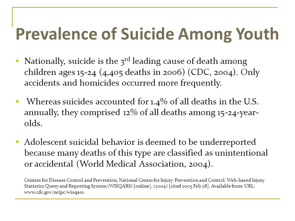 Prevalence of Suicide Among Youth