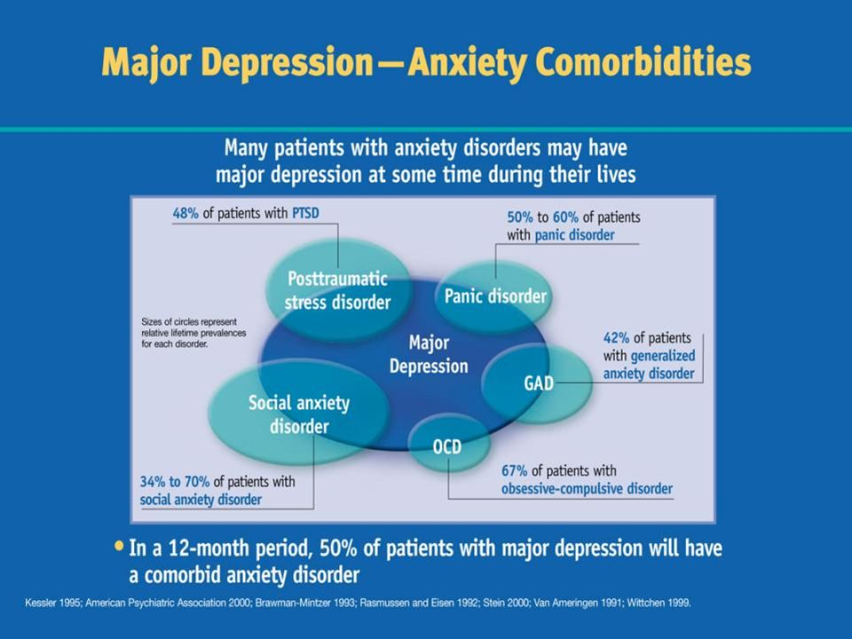 neurontin depression and anxiety