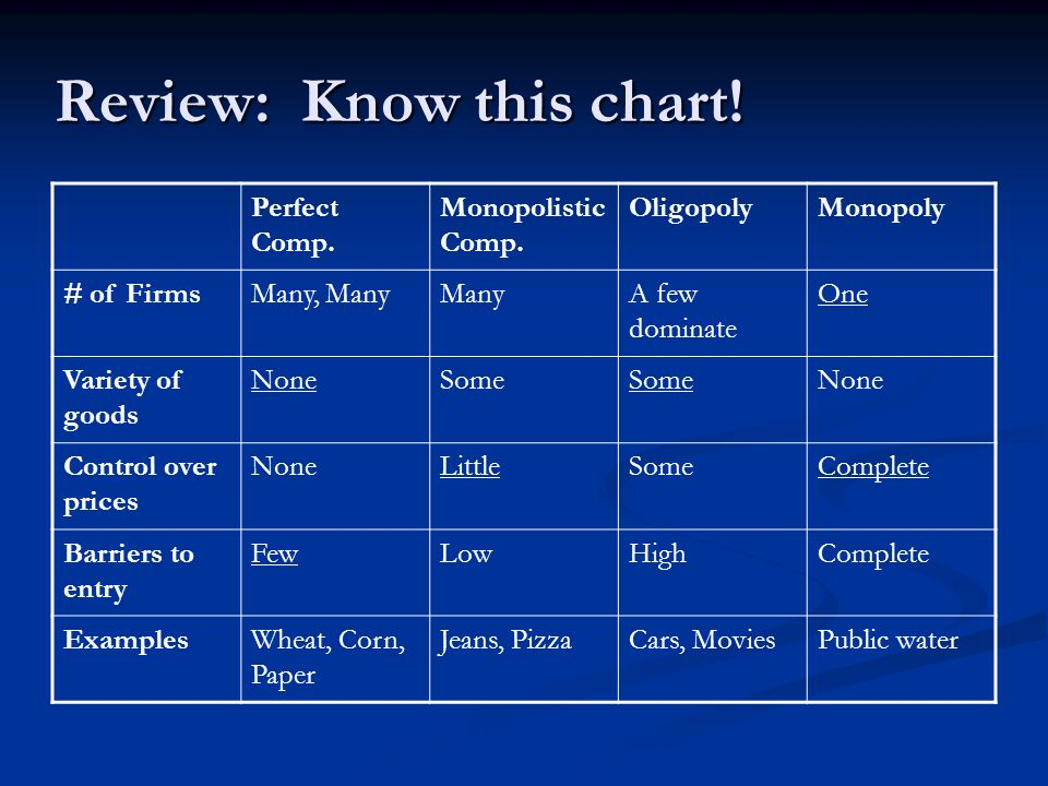 Review: Know this chart!