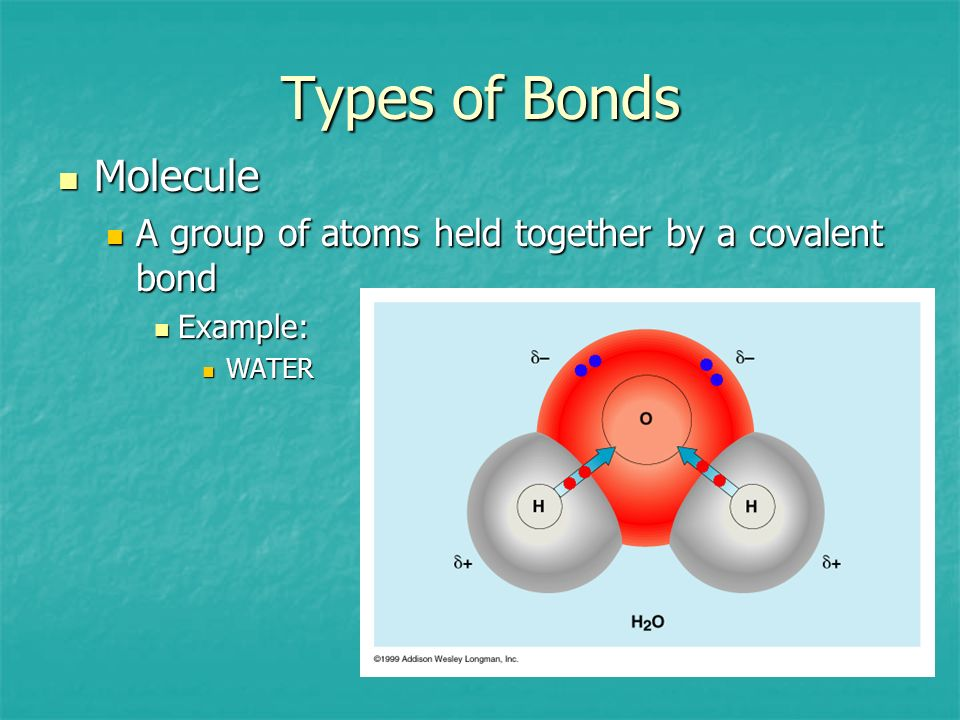 Types of Bonds Molecule