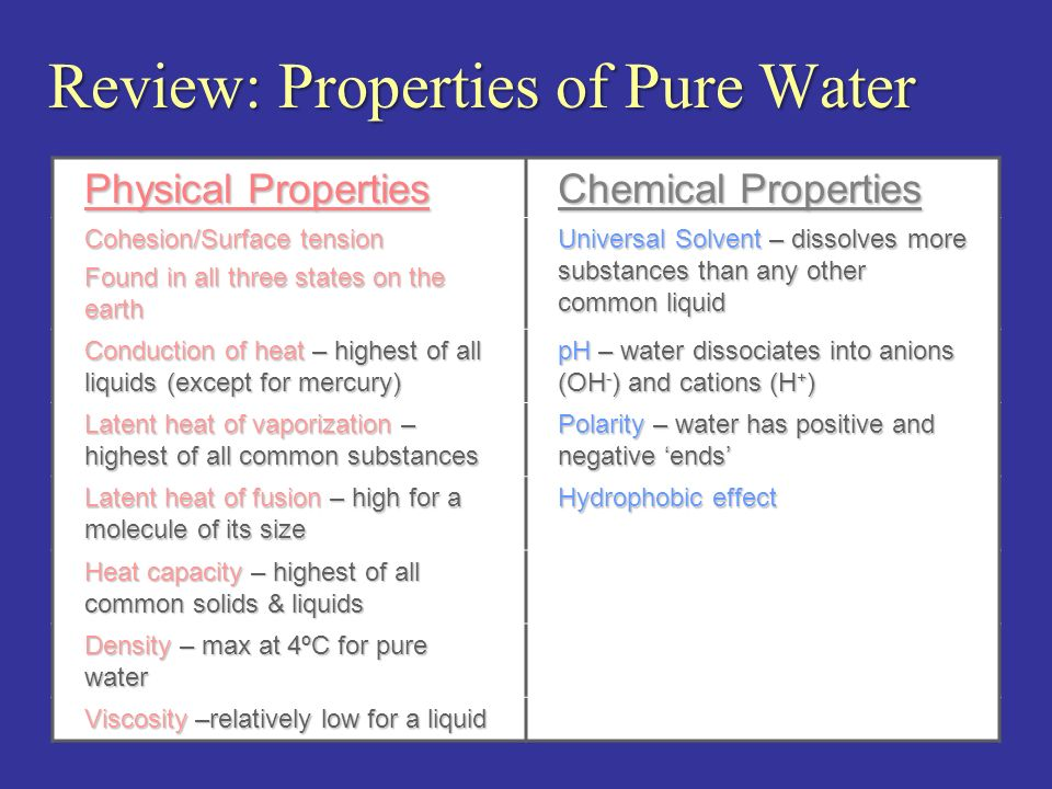 2 review properties of pure waterstslideplayer