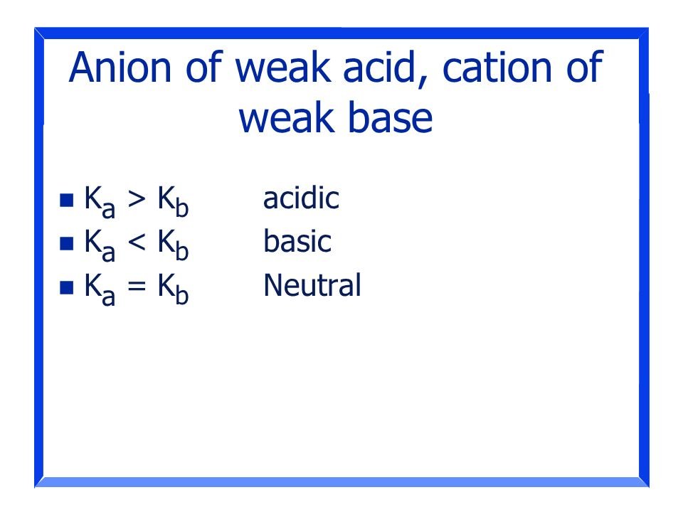 Anion of weak acid, cation of weak base