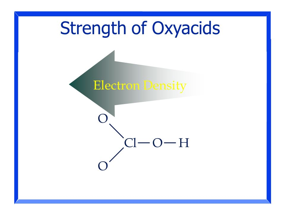 Strength of Oxyacids Electron Density O Cl O H O