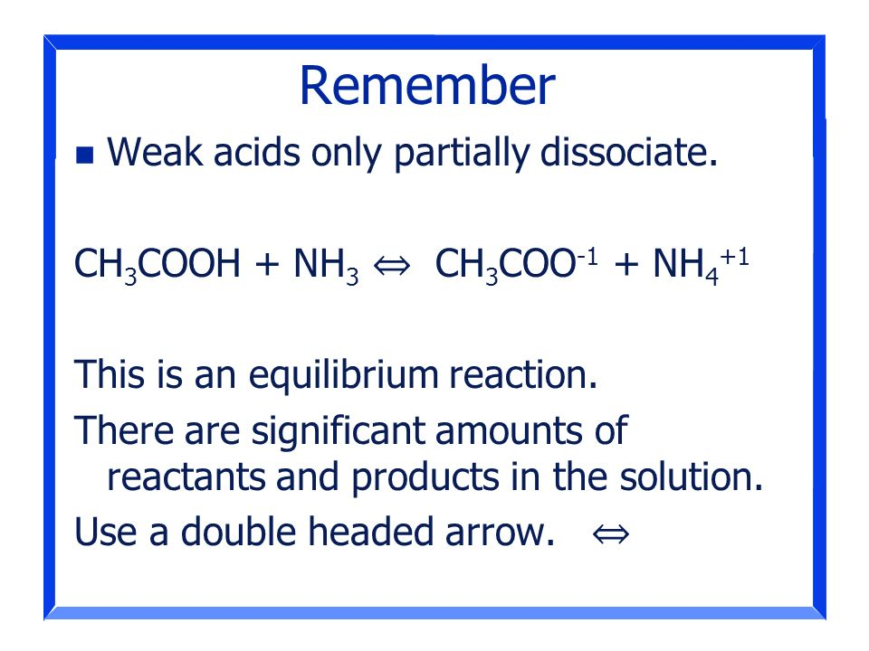 Remember Weak acids only partially dissociate.