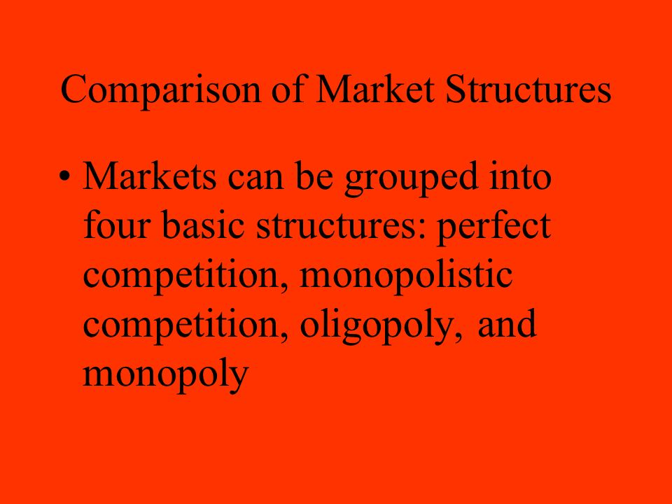Comparison of Market Structures