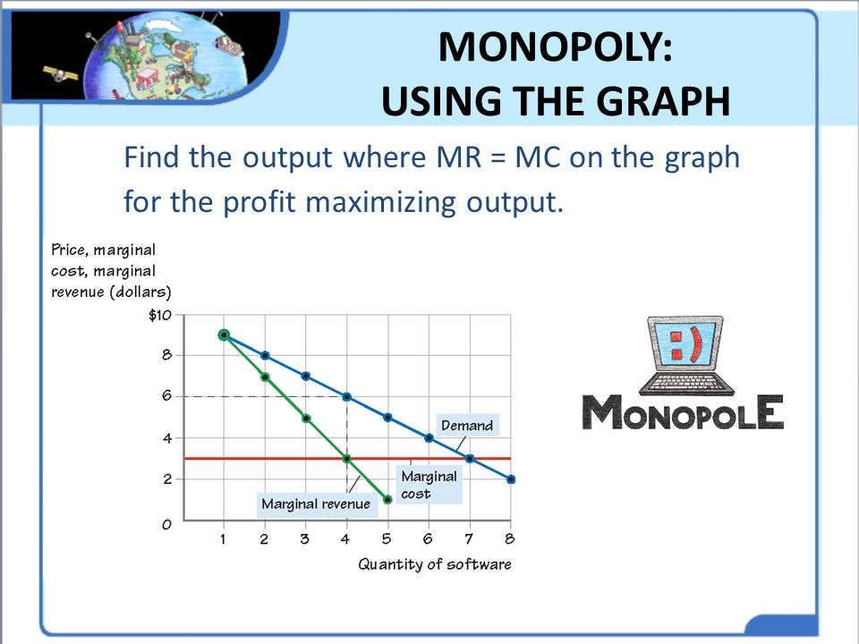MONOPOLY: USING THE GRAPH