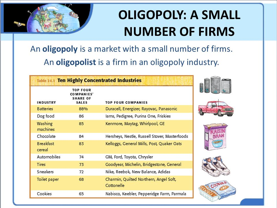 OLIGOPOLY: A SMALL NUMBER OF FIRMS