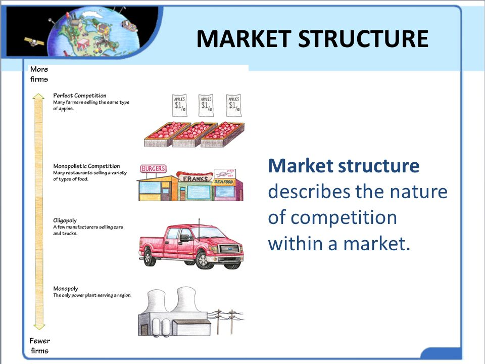 MARKET STRUCTURE Market structure describes the nature of competition within a market.
