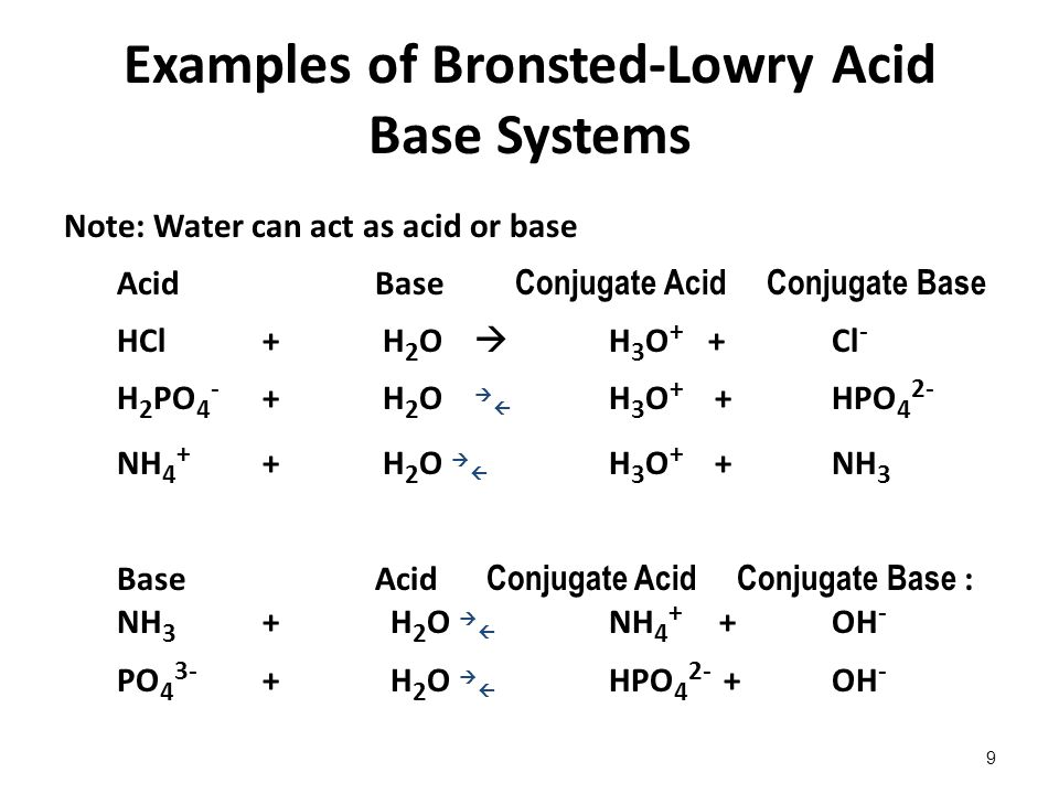 Acids and Bases Chapter ppt download