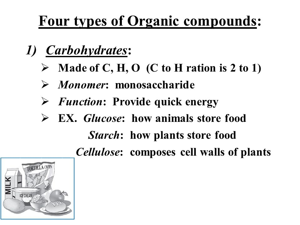 Four types of Organic compounds: