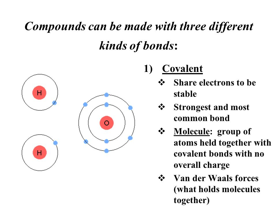 Compounds can be made with three different kinds of bonds:
