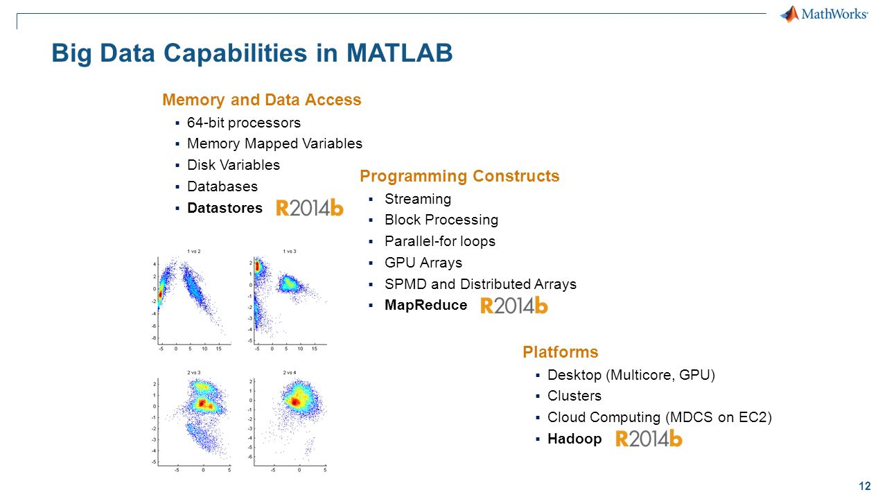 Matlab Cloud
