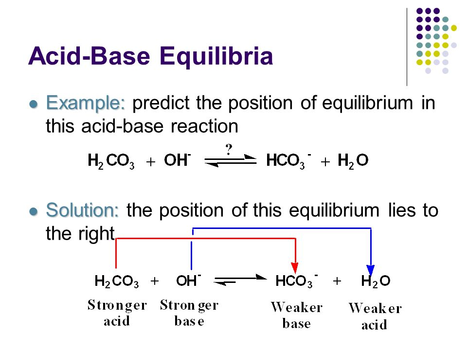 chapter 10 acids and bases ppt download