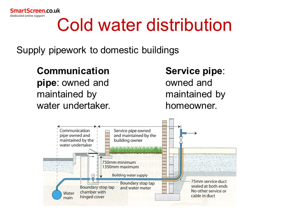 Cold water distribution  sc 1 st  SlidePlayer & Unit 205: Cold water systems - ppt download