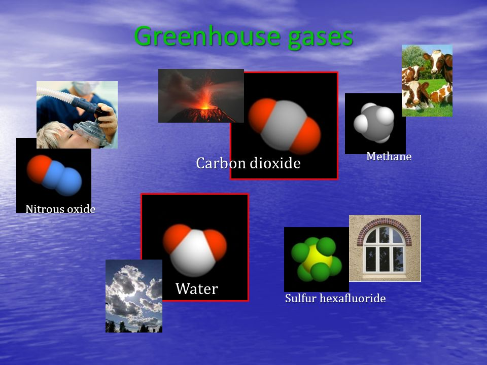 Greenhouse gases Carbon dioxide Water Methane Nitrous oxide