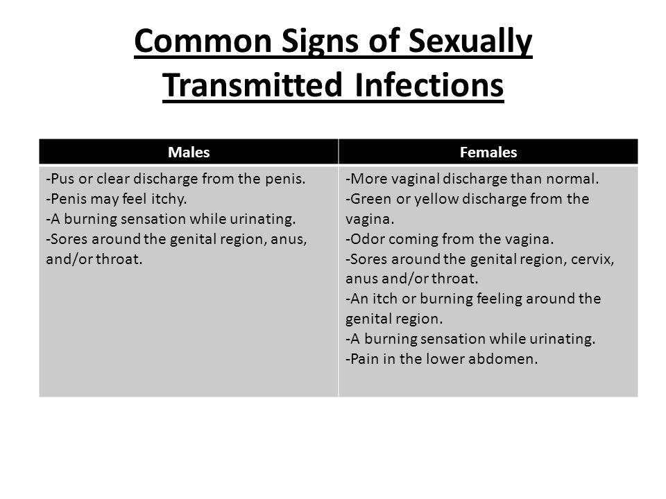 vaginal-fluid-is-like-acid-to-my-penis