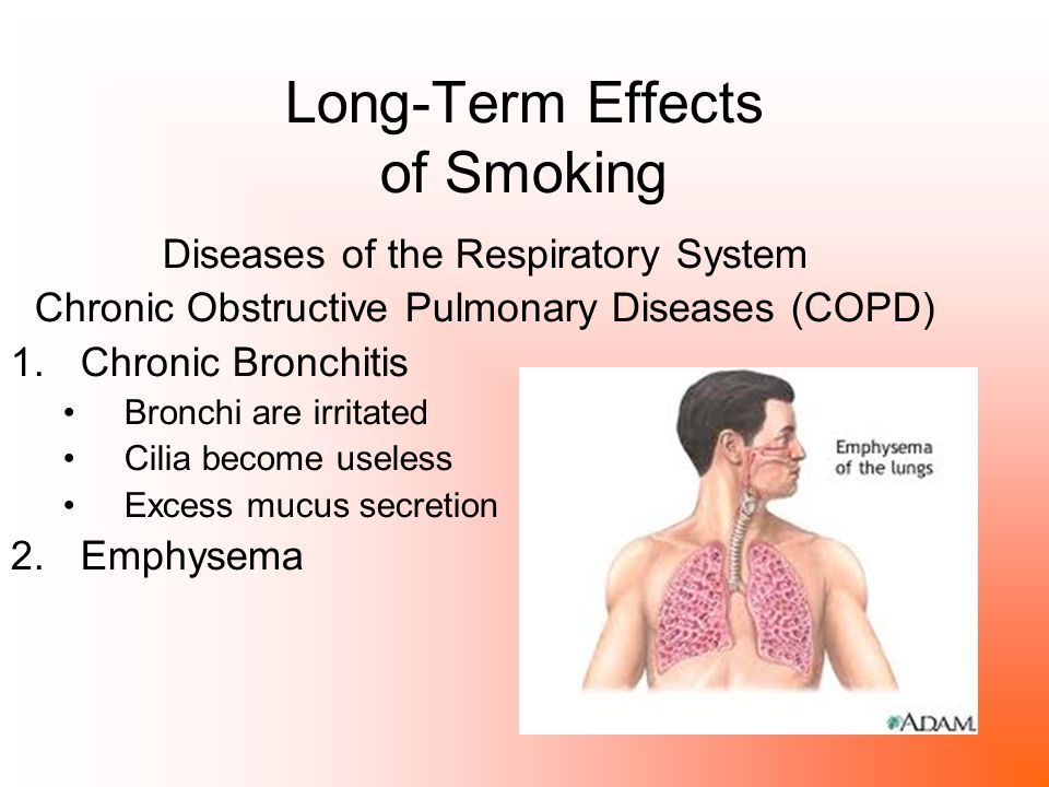 Long Term Effects Of Smoking >> Lesson 1 Tobacco Use A High Risk Behavior P Ppt Video Online Download