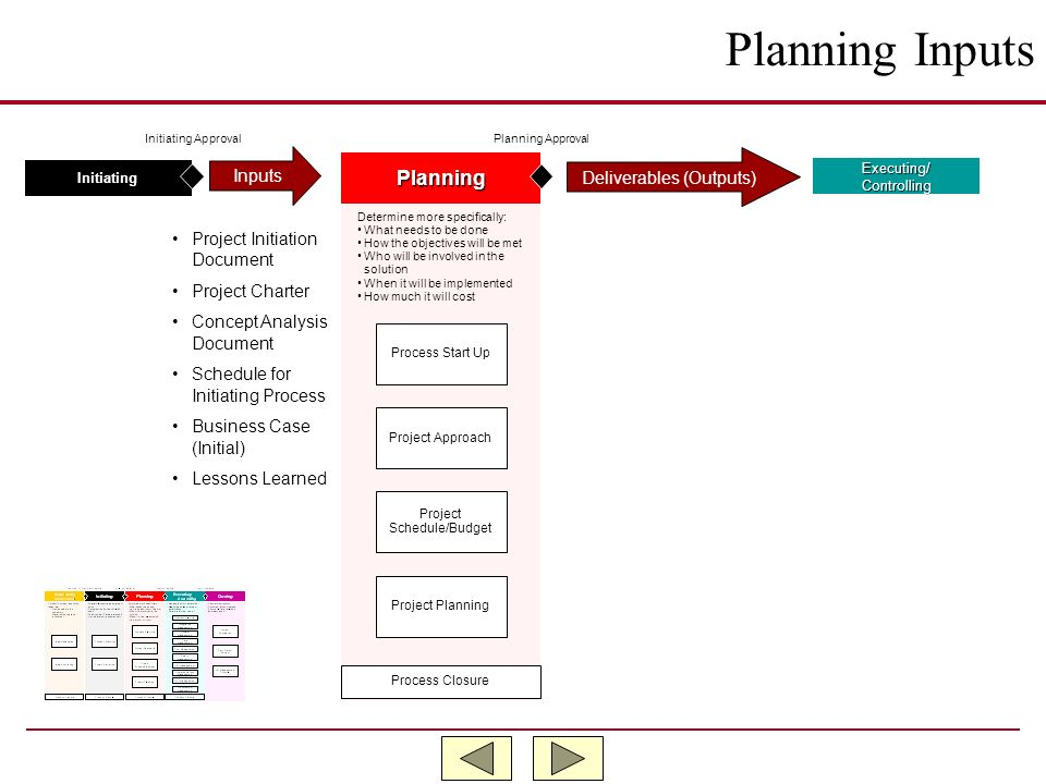 Planning Inputs Planning Inputs Deliverables (Outputs)