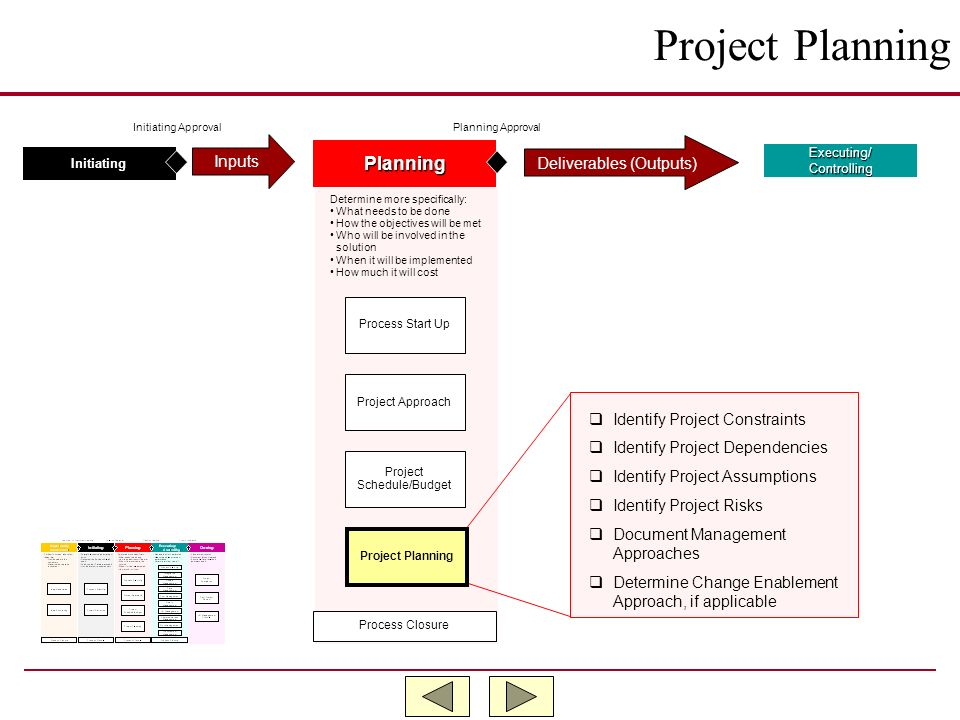 Project Planning Planning Inputs Deliverables (Outputs)