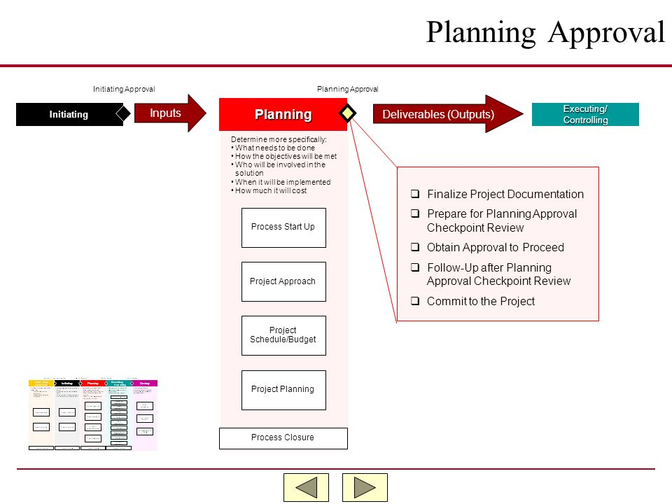 Planning Approval Planning Inputs Deliverables (Outputs)